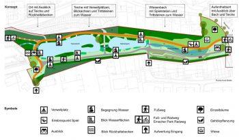 Bildrechte: Stadt Bochum, Förder Landschaftsarchitekten